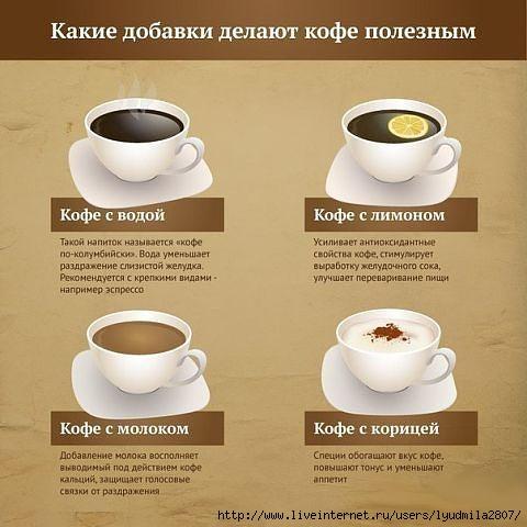 1-добавки_в_кофе (480x480, 104Kb)