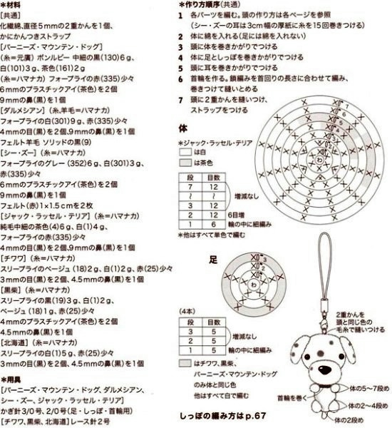 Амигуруми хаски схема вязания