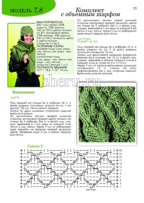 Вязание объёмных шарфов спицами
