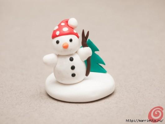 Новогодний снежный шар из банки, своими руками (3) (530x398, 63Kb)