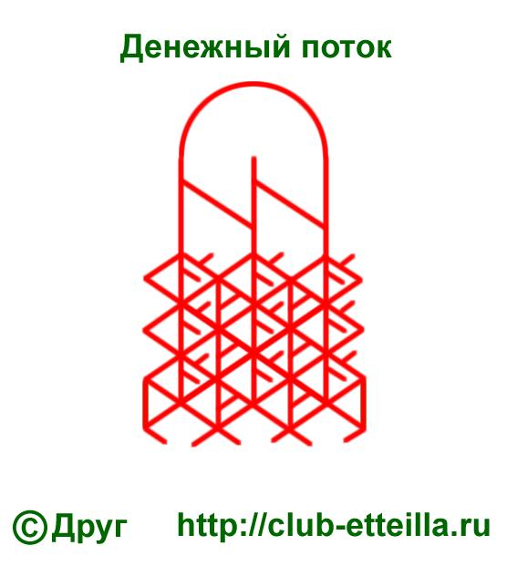Denejnii_potok (556x621, 97Kb)