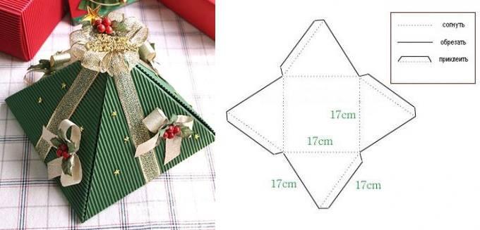 Как сделать подарочную коробку на новый год своими руками