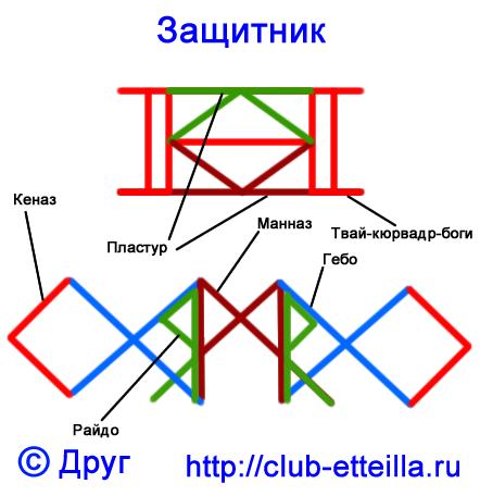 Zachitnik_P (442x456, 162Kb)