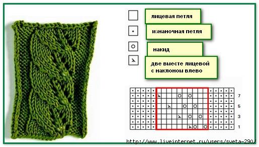 uzor-listja-na-spicah (515x292, 119Kb)