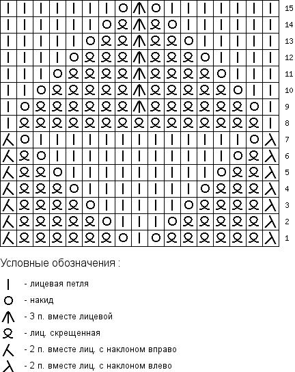 l (432x544, 214Kb)