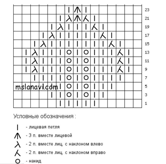 Листочки связанные спицами схемы