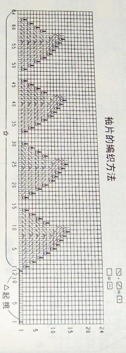"""针织叶子上衣(四):短袖开衫""""落叶"""" - maomao - 我随心动"""