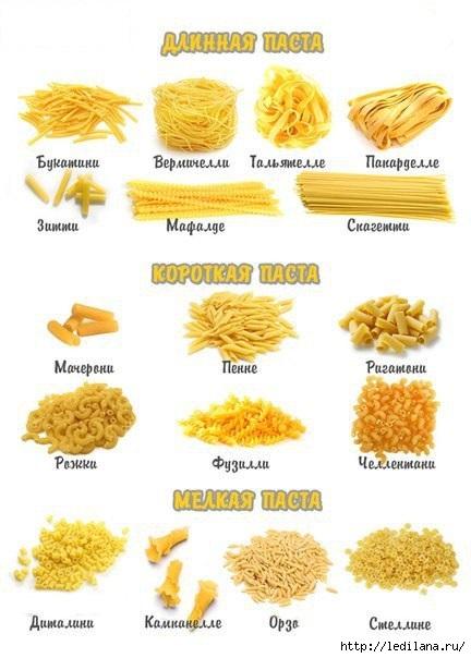3925311_pasta_it (432x604, 123Kb)