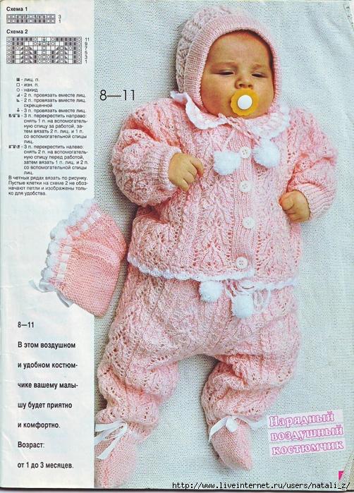 Схемы и описания костюмчиков для малышей до года спицами с описанием