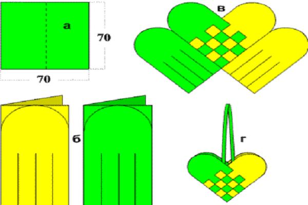 Поделки для 4 класса своими руками схемы