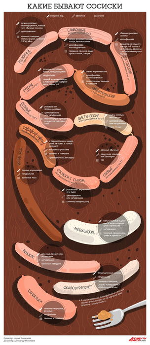 sausages-infogr_1_ (304x700, 116Kb)