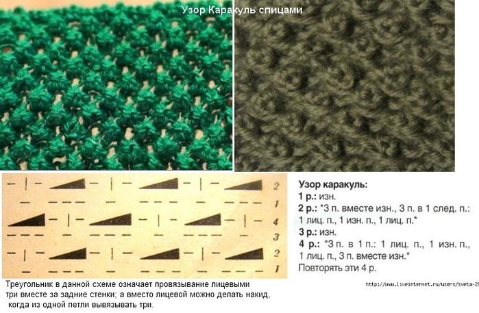 Узоры из ниток букле спицами схема