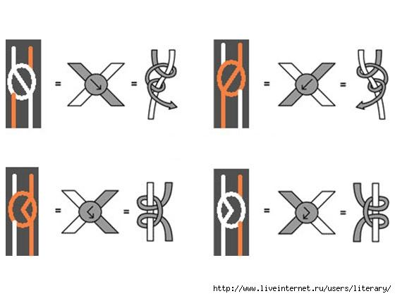 Схема плетения узлов для