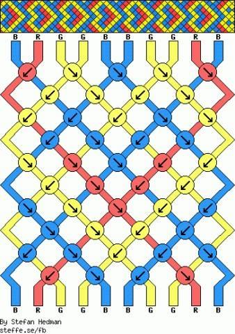 Схема плетения сердечек из ниток Все популярные схемы фенечек из мулине для плетения