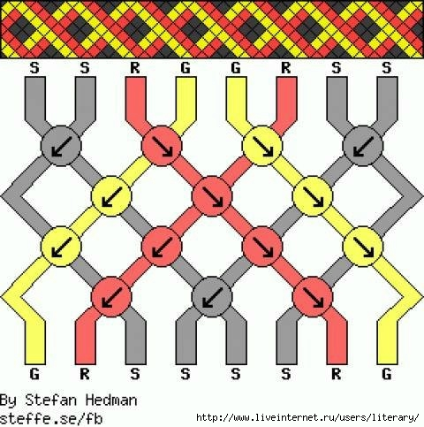 Схемы фенечек прямым плетением: схемы плетения 942