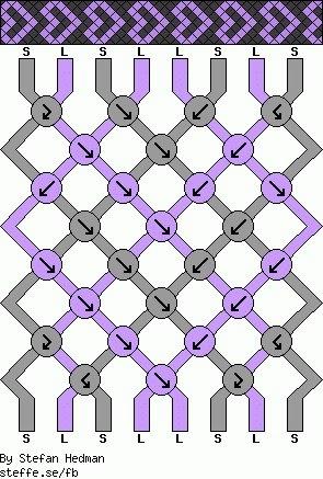 Схемы фенечек прямым плетением: схемы плетения 118
