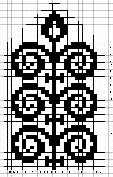 kaavio1kiemura (393x613, 156Kb)