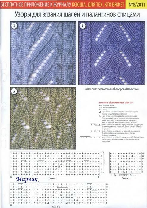 Вязанные узоры спицами схема