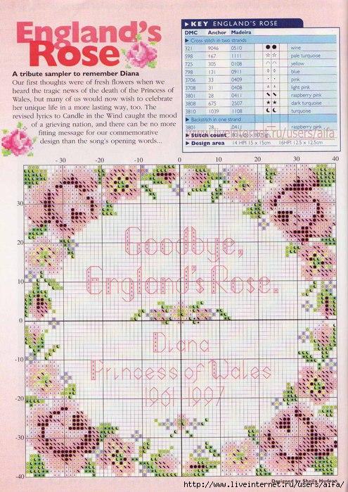 Вышивка крестом, схемы Розовая