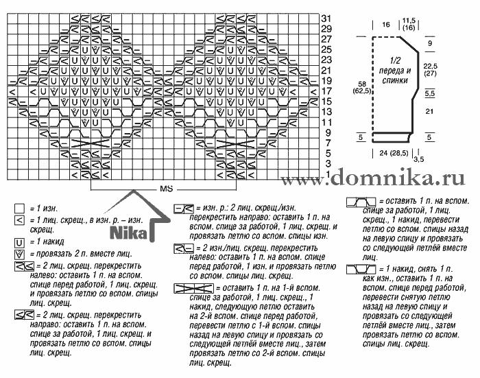 Узоры и схемы для вязания спицами с описанием и схемами для женщин 53