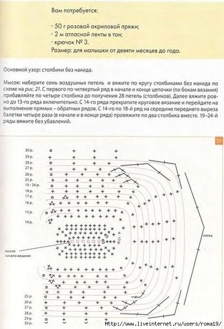 pinetki-baletki1 (462x677, 197Kb)