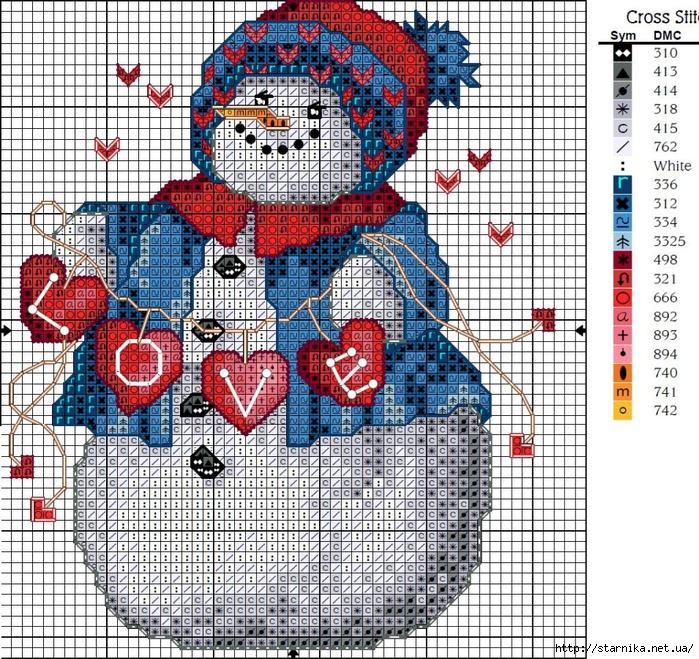 Снеговики. Схемы вышивки