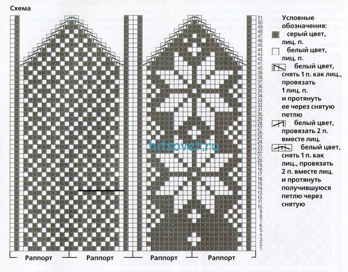 Узор на варежки двумя спицами
