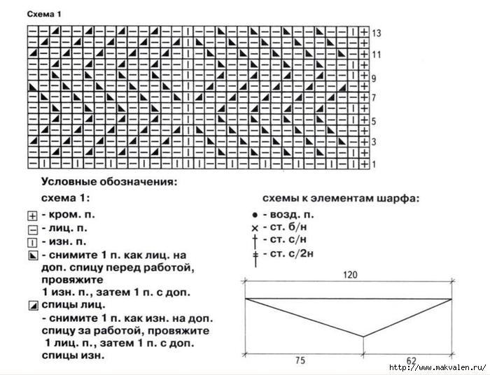 Берет клубок из кос спицами схема описание вязания 34