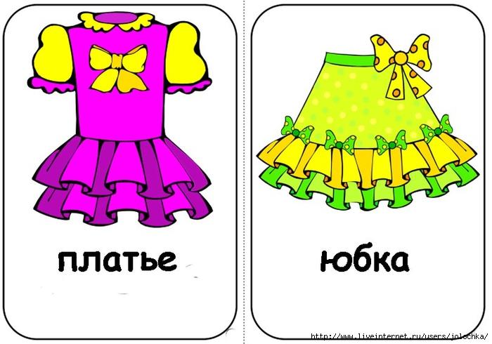 Тема Одежда