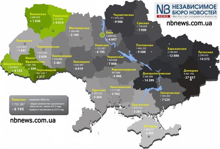 Демография Украины (700x474, 120Kb)