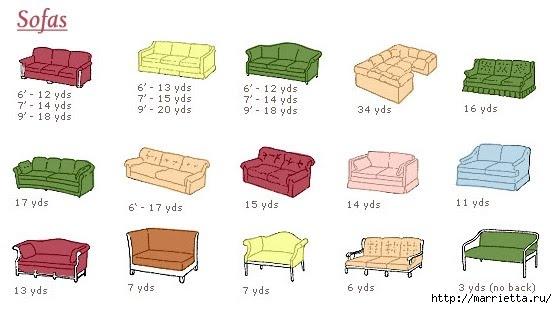 Расход ткани для пошива чехлов и замены обивки мебели (9) (557x309, 92Kb)