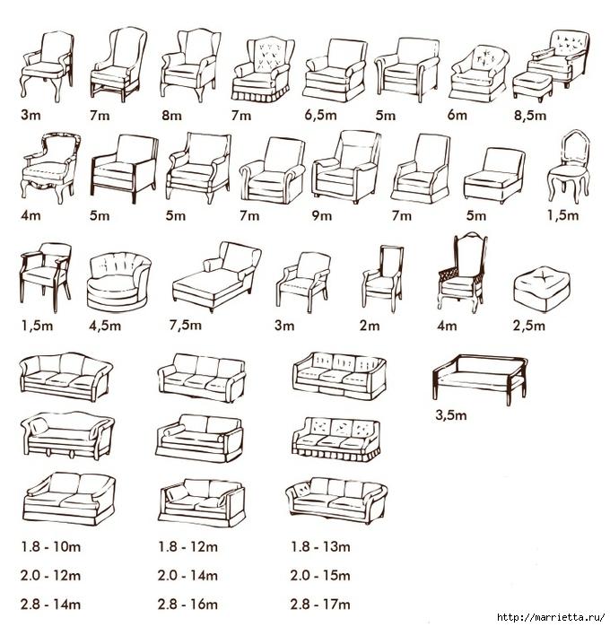 Расход ткани для пошива чехлов и замены обивки мебели (11) (680x700, 278Kb)