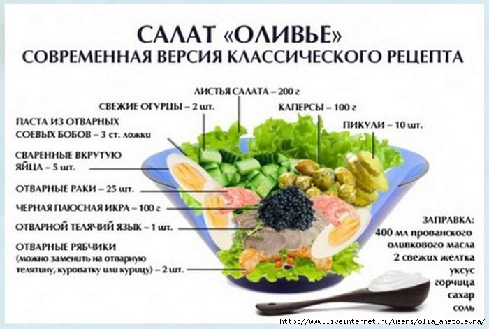Салат загадка классический рецепт