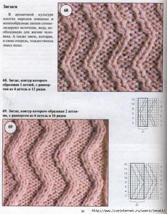 Вязание на спицах схемы и узоры волны и зигзаги