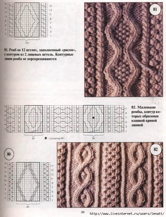 Схемы узоров рисунков спицами