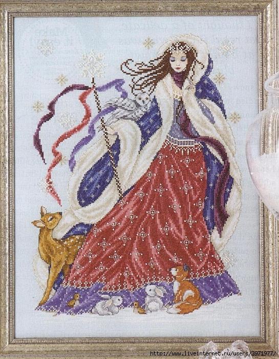 Схемы вязания летних платьев