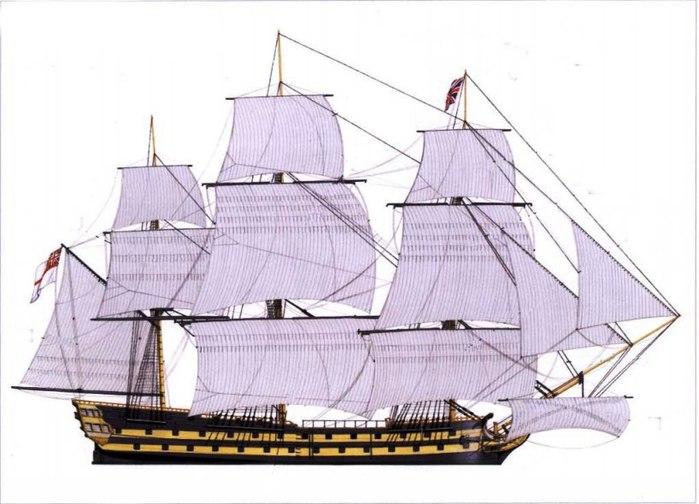 корабль рубежа 18-19 веков