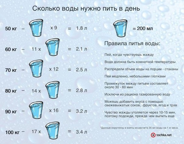 water (604x474, 243Kb)