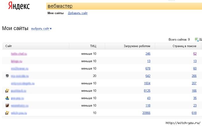 Апдейт ЯВ 30/XII-2013