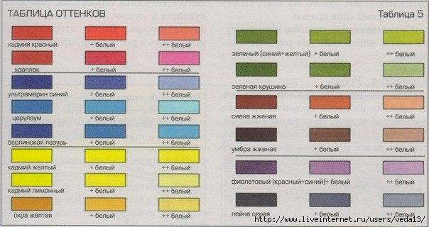 Смешивание цвета красок