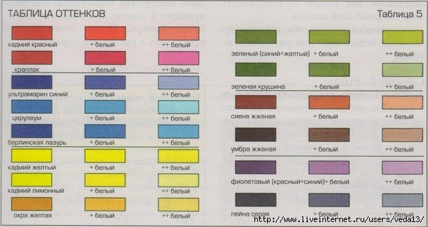 Цветовые таблицы