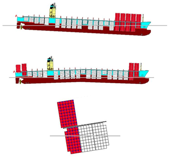контейнеровозов Maersk