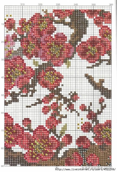 Карпы и цветущая сакура.