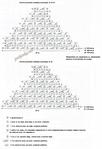 Превью схемы регланов (478x700, 265Kb)