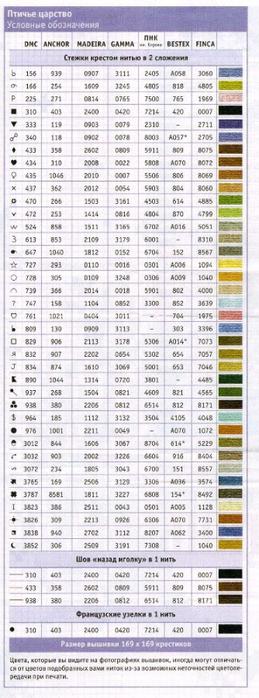 Схемы вышивки. Панно ПТИЧЬЕ ЦАРСТВО (4) (259x700, 229Kb)