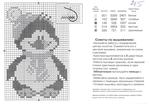 Превью chart (700x489, 278Kb)