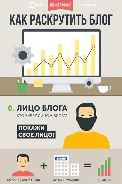 Раскрутка блога через комментарии фирма выполнит продвижение сайта дома безналичная расчет z10/tancevalnye