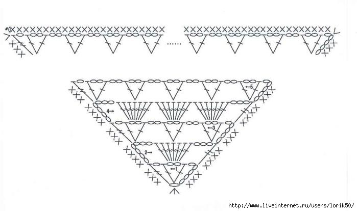 Простые схемы для шалей.