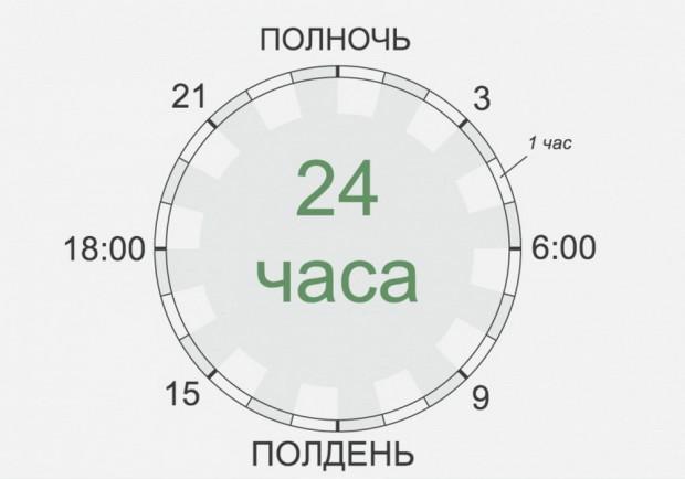 1 (620x434, 58Kb)