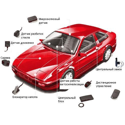 Обучающее видео  » Защита автомобиля от угона/5630401_t (500x500, 42Kb)